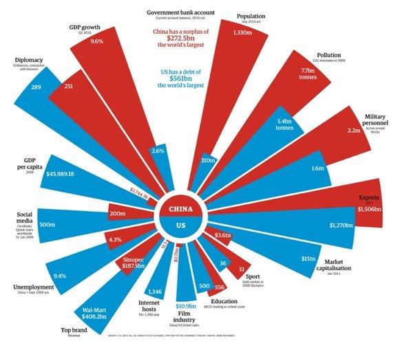 guardian-infografik-klein