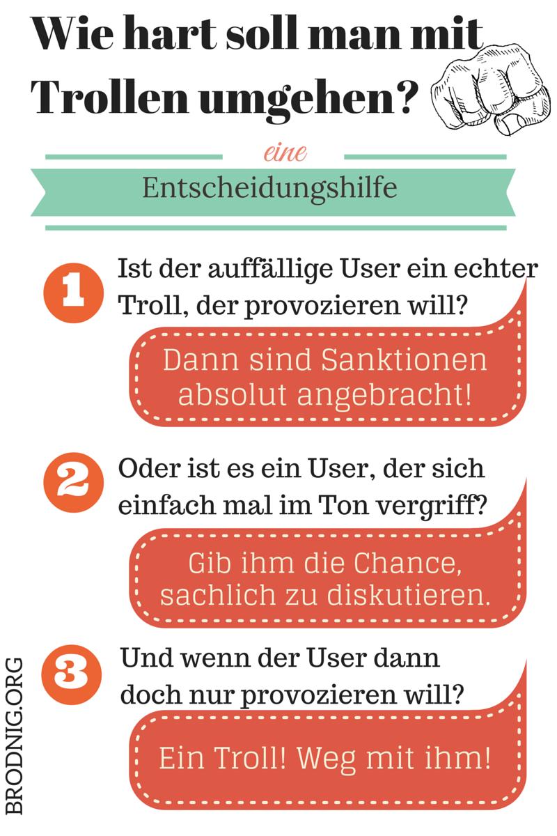 Infografik_Haerte_gegen_Trolle